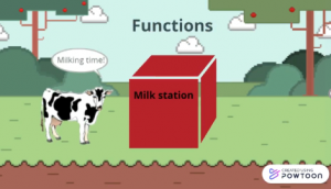 One cow going in to the milking station.
